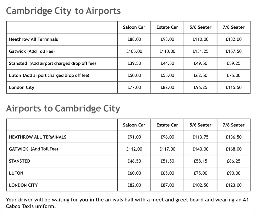airport-prices-update2015